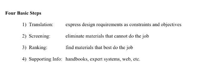 material selection in mechanical design pdf