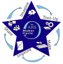 ars-maker-cycle