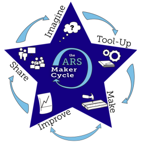 ARS Maker Cycle Logo - Designed by our own amazing E. Foster (junior)