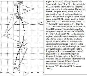 That paper I finally read. If you wanna try go here:http://www.pccrp.org/docs/pccrp%20section%20v.pdf