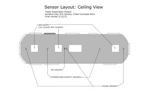 A polished visual map of sensor placement on the ceiling of the school's Airstream trailer. Notice the confusing arrows that still bother Annalise and keep her inner graphic designer up at night... Created on Google Layout by Annalise Irby.
