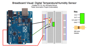 We created a clear, informative graphic which explains how to breadboard a digital temperature and humidity sensor. (Original image by Annalise Irby)