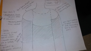 This is a sketch of our first design The Protective Tank Top. Sketch created by Capri J.