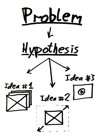 ab-testing-problem-hypothesis-full-size